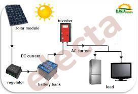 Off Grid solar - شركة اليكتا للطاقة الشمسية توريد و تركيب ...
